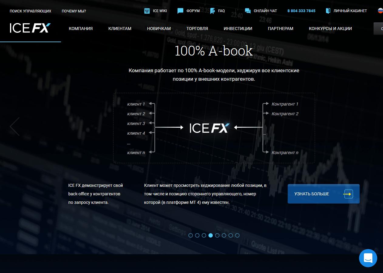 Топ-4 — Ice-FX